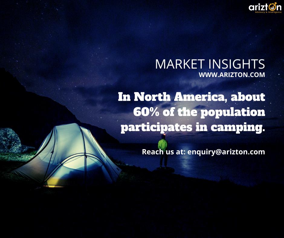 Evolution of Camping Market Providing New Market Growth Opportunities - Arizton
