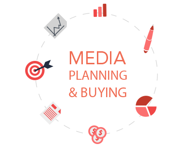 Global Media Planning and Buying Market to be Driven by the Growth of the Media Expenditure in the Forecast Period of 2020-2025