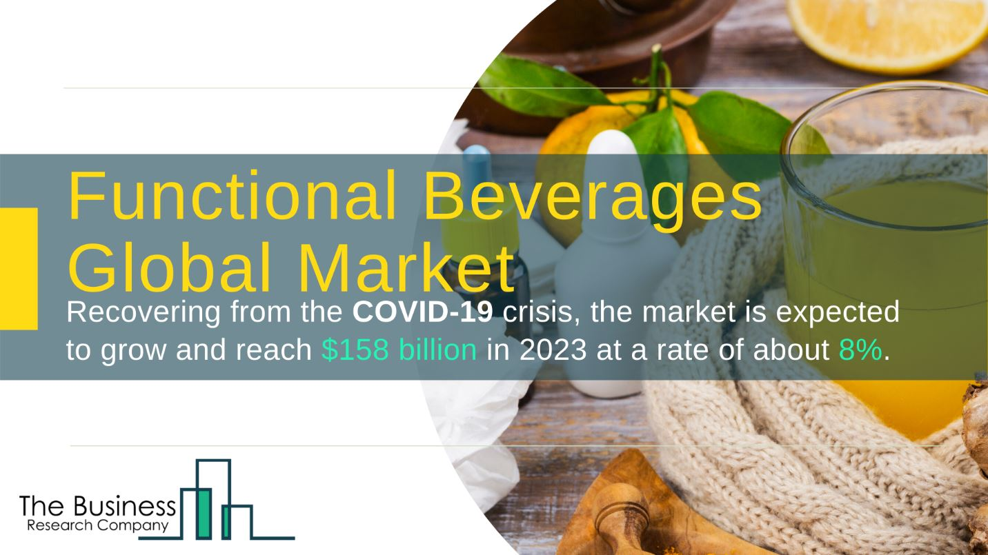 Global Functional Beverages Market Value Expected To Reach $158 Billion By 2023
