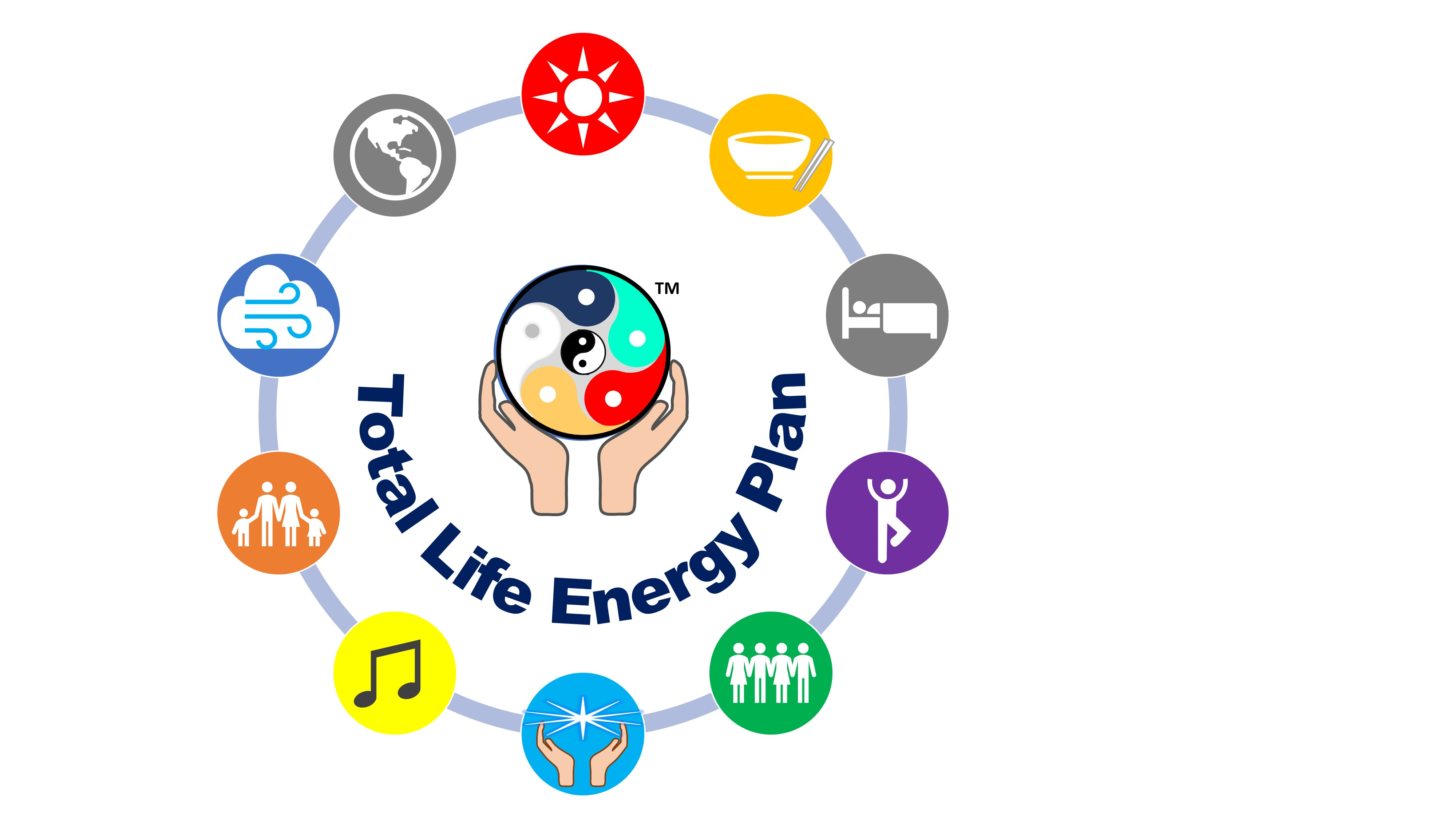 Total Life Energy Plan Becomes The First-Ever Complete Healing System For CFS