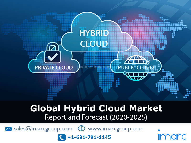 Hybrid Cloud Market Industry Analysis, Demand, Growth Rate and Forecast 2020-2025