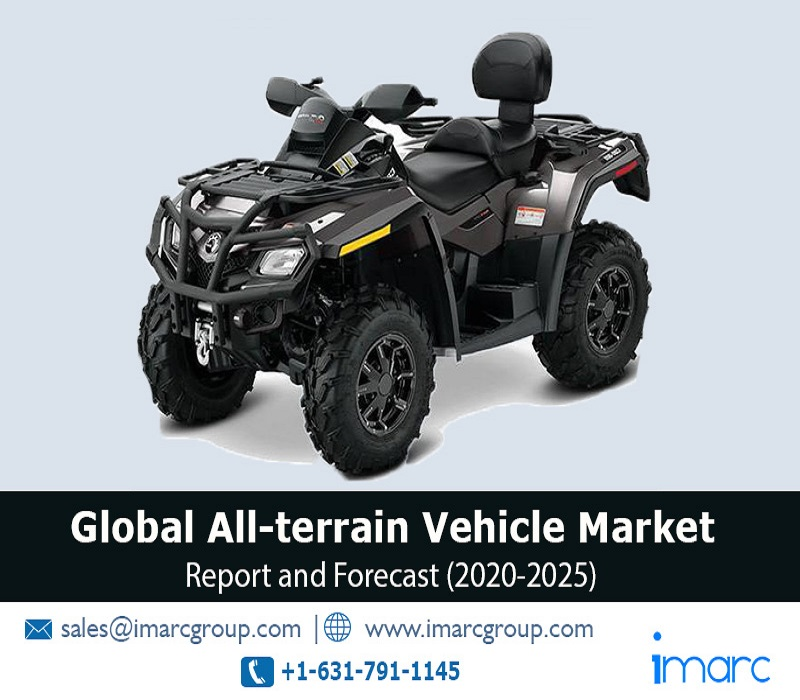 All-terrain Vehicle Market 2020: Region Wise Analysis of Top Players, Market By Engine Type and Seating Capacity