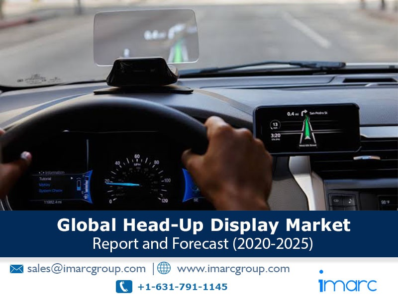 Head-up Display Market Size, Share & Growth Report 2020-2025