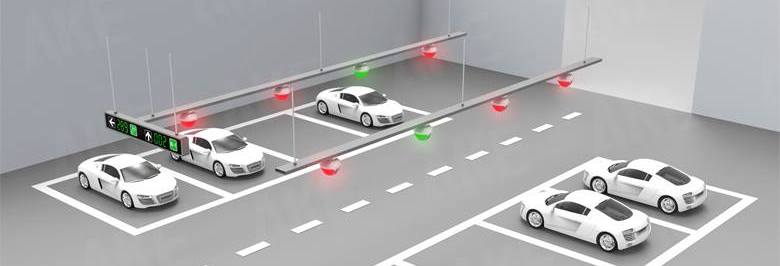Smart Parking Market Trends 2020: Global Industry Report, Key Players Analysis, Size, Share and Forecast By 2025
