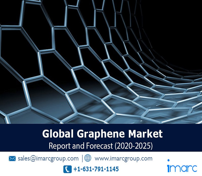 Graphene Market Share, Size, Growth, Industry Analysis and Research Report 2020-2025