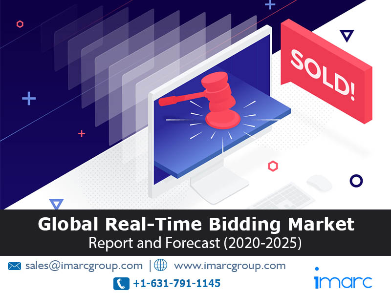 Real-Time Bidding (RTB) Market Share, Size, Growth, Industry Analysis and Research Report 2020-2025