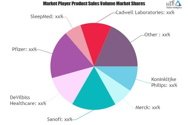 Sleep Aids Market SWOT Analysis by Key Players- Koninklijke Philips, Merck, Sanofi