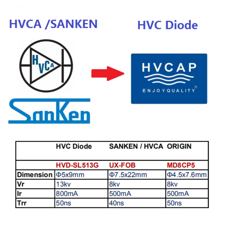 Alternative Equivalent of UX-FOB High Voltage Rectifier Diodes - HVD-SL513G