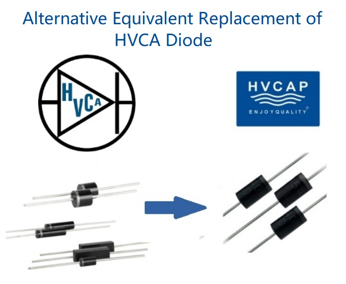 Alternative Replacement Cross Equivalent of HVCA high voltage Diodes