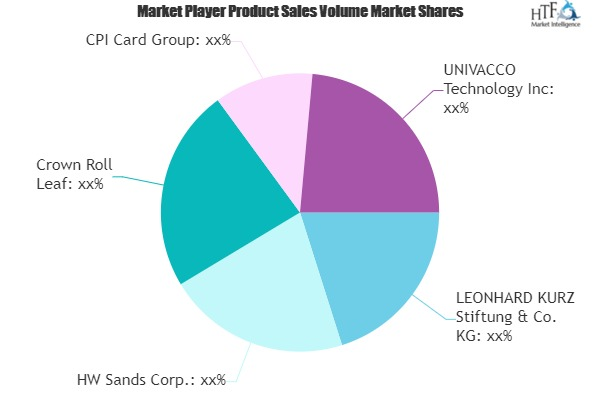 Card Technology Market Next Big Thing | HW Sands, Crown Roll Leaf, CPI Card