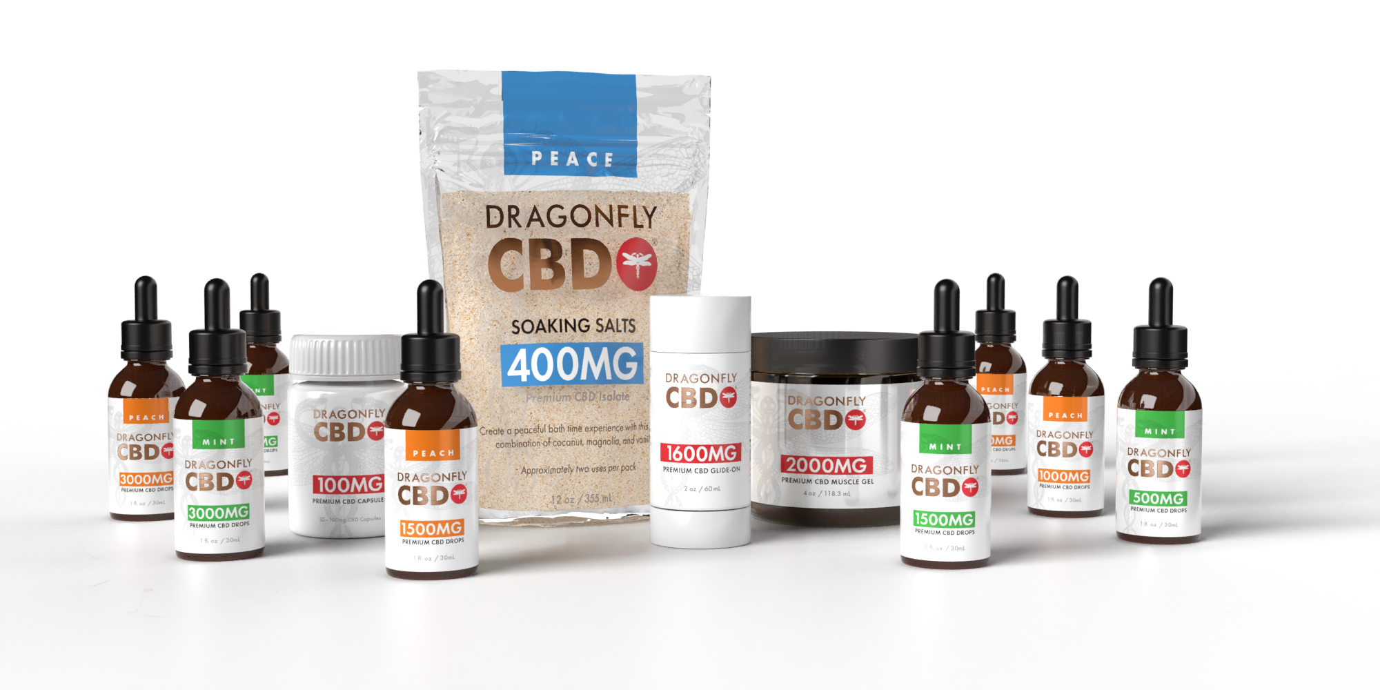 Dragonfly CBD is now offered Nationwide Through Mr. Checkout's Direct Store Delivery Distributors.