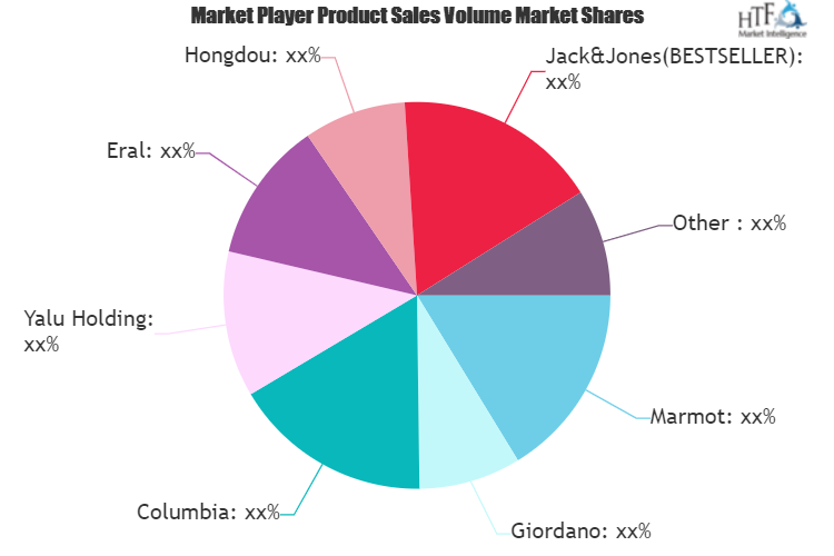 Ultra Light Down Jacket Market Is Thriving Worldwide with Yalu Holding, Pierre Cardin, Marmot, Giordano