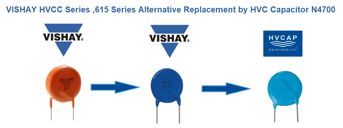 Alternative Replacement of Vishay HVCC Series Y6P HV Ceramic Capacitor by HVC Capacitor N4700 Series