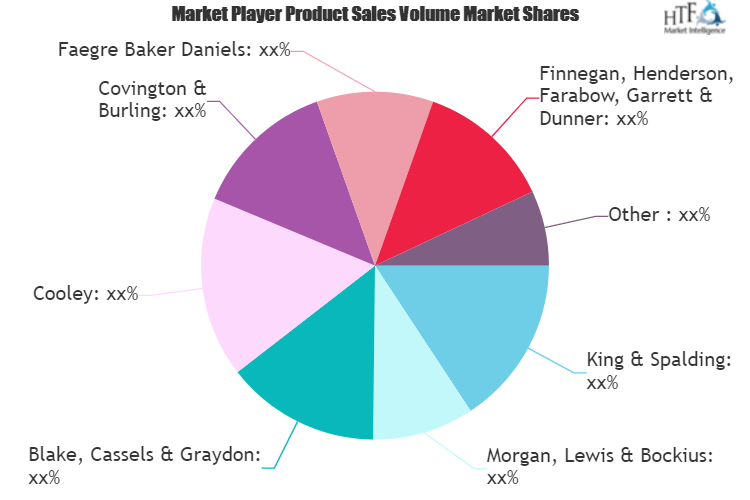 Legal Services Market Outlook: Heading To the Clouds | King & Spalding, Finnegan, Henderson, Farabow, Greenberg Traurig