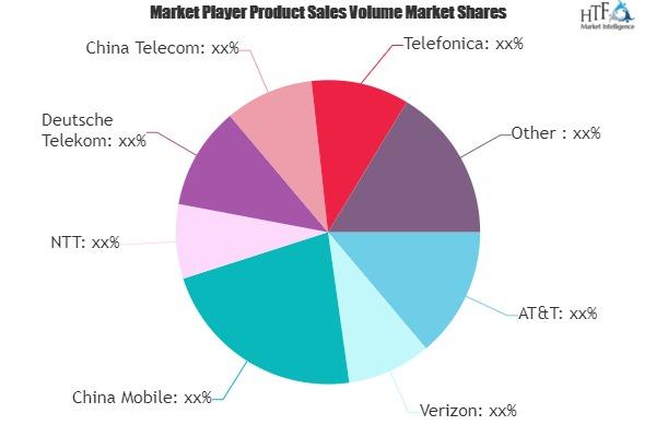 Telecom Market May See a Big Move | AT&T, Verizon, China Mobile, NTT, Deutsche Telekom