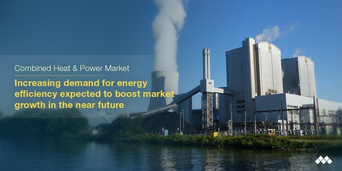 Trends and Opportunities for the Combined Heat & Power Market in 2023