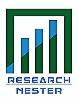 Soil Moisture Sensor Market 2020: Drivers, Restraints, Opportunities, Threats, Trends, Applications, Growth Analysis and Forecast To 2027