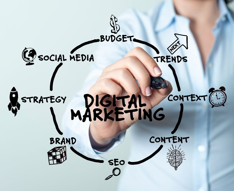 Access all in one digital marketing solutions