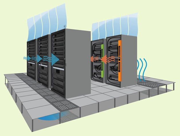 Data Center Cooling Solutions Market Size, Status, Challenges and Future Scope 2020