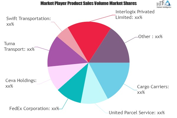 Freight Trucking Market to Eyewitness Massive Growth by 2026 | FedEx, Transtech, Procet Freight