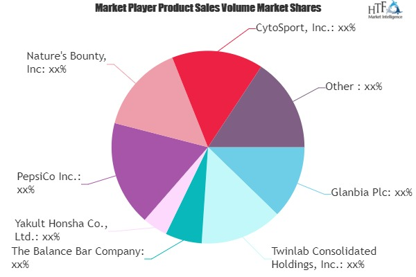 Sports Nutrition Foods & Drinks Market to Watch: Spotlight on Nestle, Glanbia, Red Bull, PepsiCo