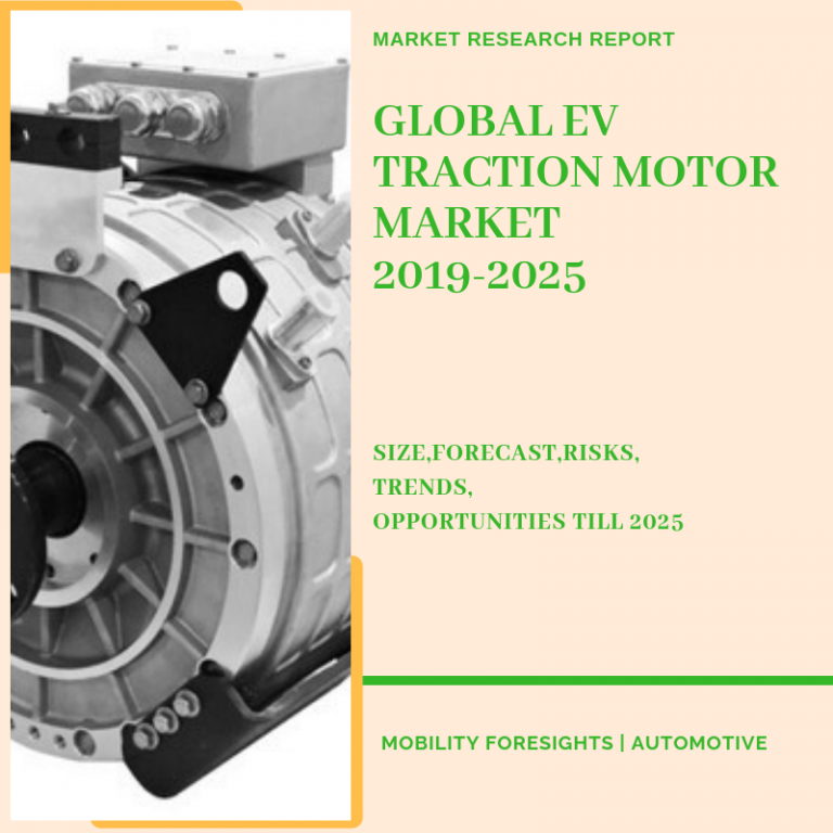 Global EV Traction Motor Market 2019-2025