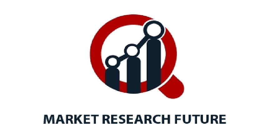 In-Memory Computing Market Covid-19 Analysis: Overview by Top Players, Regions, Segments, Demand and Forecast till 2026