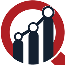 Identity Verification Market Analysis by Covid-19 Impact, Trends, Top Manufacturers, Share, Growth, Statistics, Opportunities and Forecast to 2026