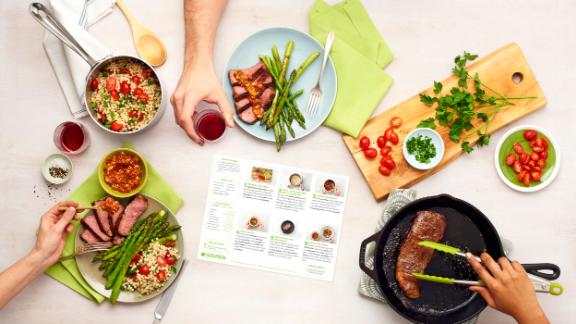 Meal Kit Service Market to See Major Growth by 2025 | Blue Apron, Hello Fresh, Plated