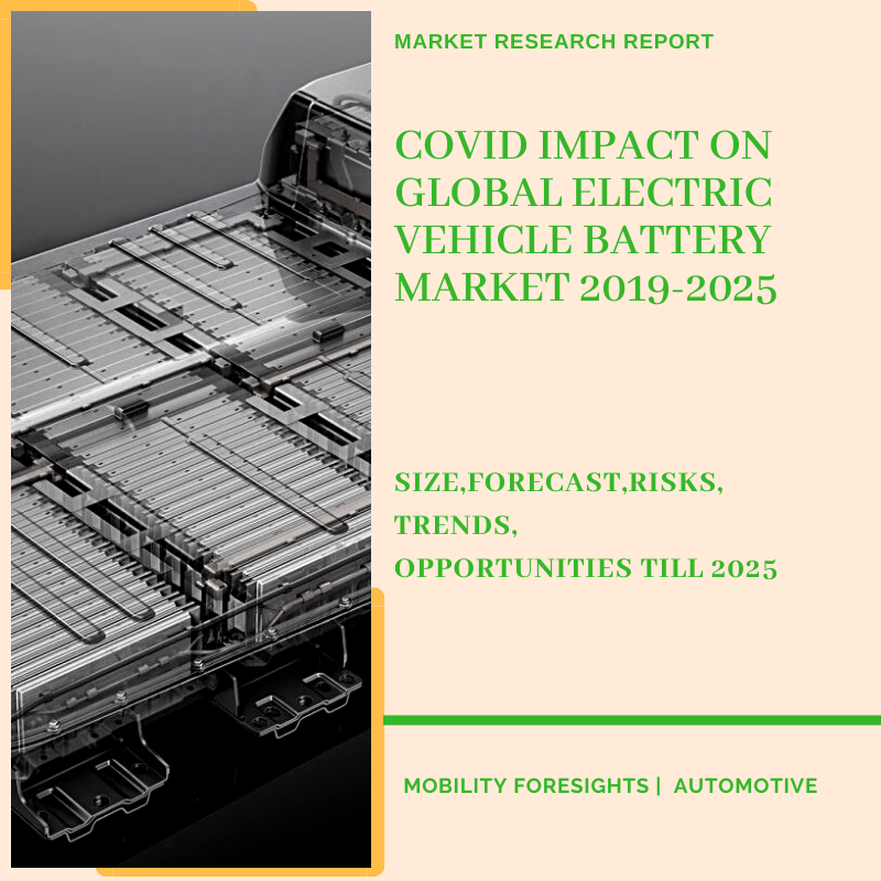 COVID Impact On Global Electric Vehicle Battery Market 2019-2025