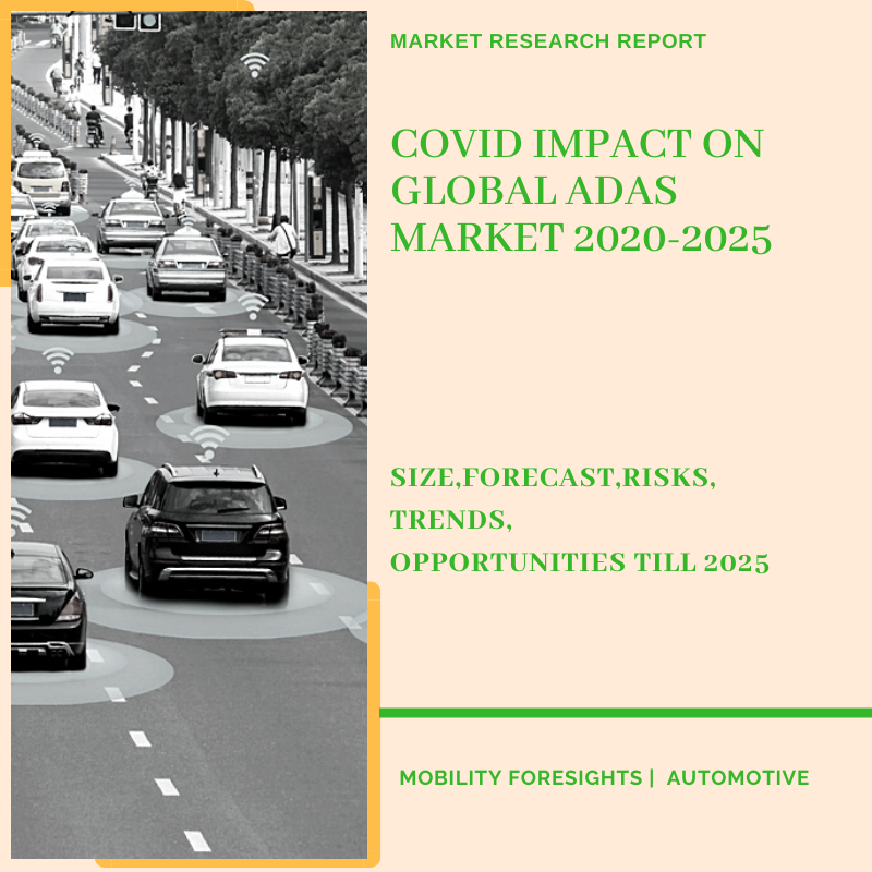 COVID Impact On Global ADAS Market 2020-2025