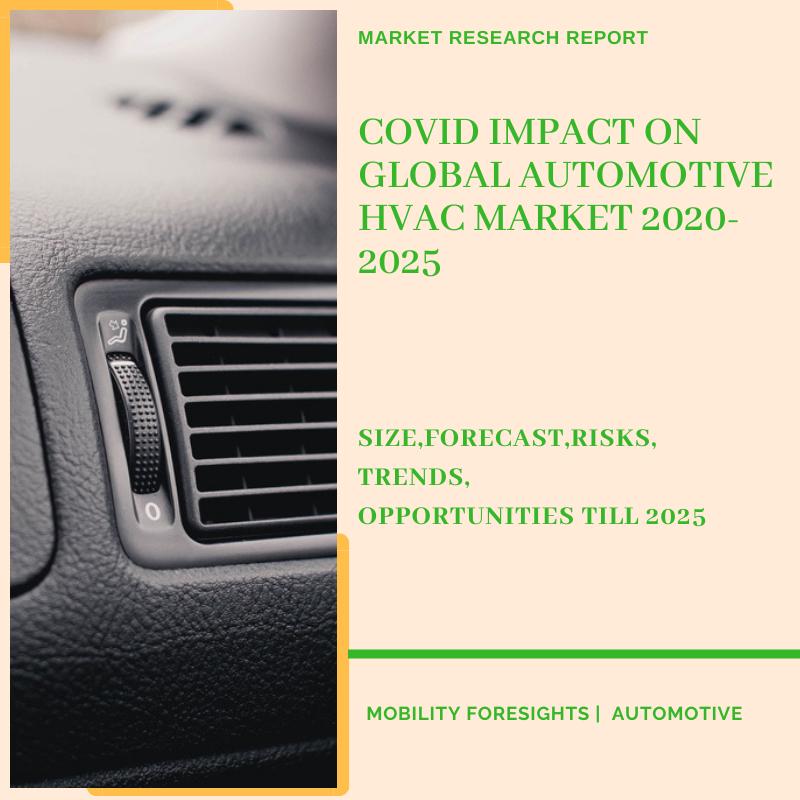 COVID Impact On Global Automotive HVAC Market 2020-2025
