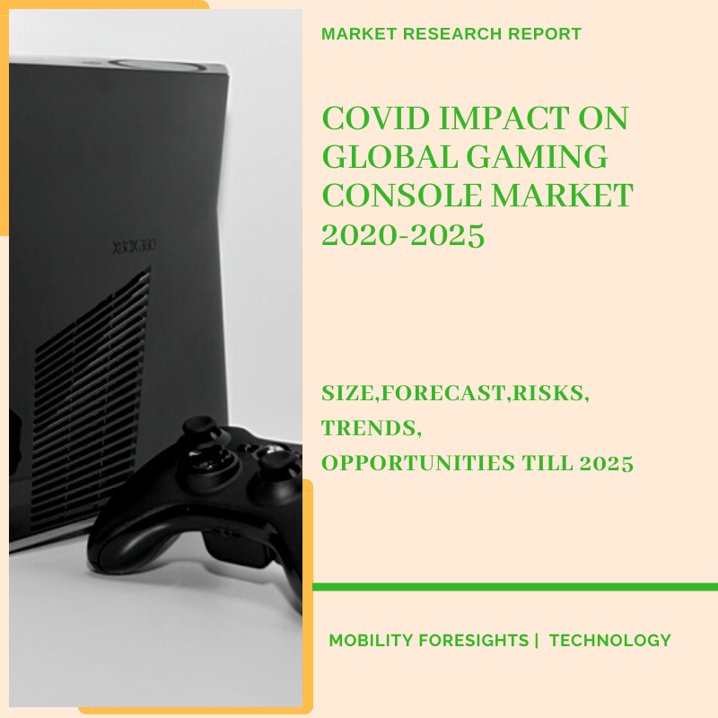 COVID Impact On Global Gaming Console Market 2020-2025