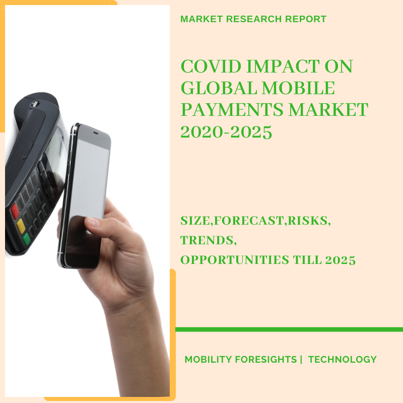 COVID Impact On Global Mobile Payments Market 2020-2025