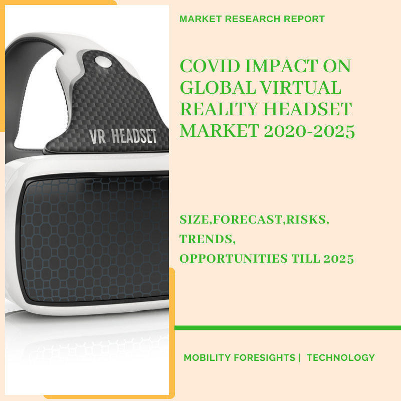 COVID Impact On Global Virtual Reality Headset Market 2020-2025