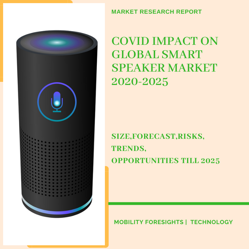 COVID Impact On Global Smart Speaker Market 2020-2025