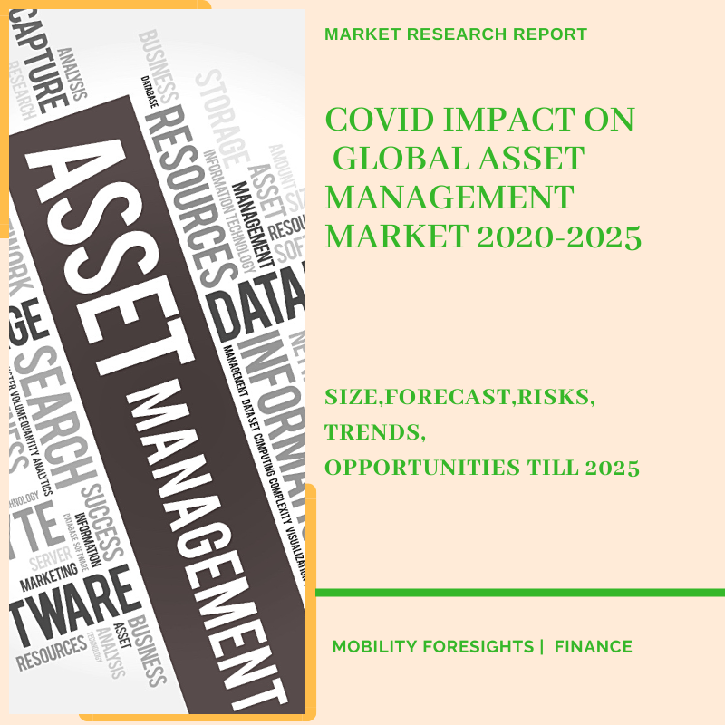 COVID Impact On  Global Asset Management Market 2020-2025