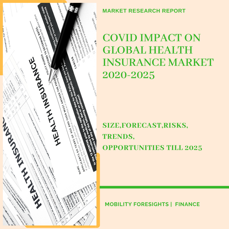 COVID Impact On Global Health Insurance Market 2020-2025