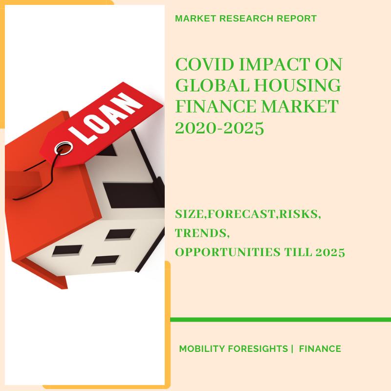 COVID Impact On Global Housing Finance Market 2020-2025