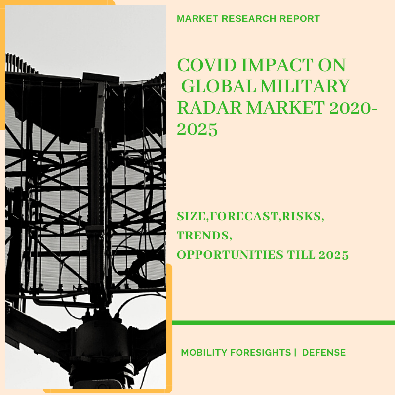 COVID Impact On  Global Military Radar Market 2020-2025