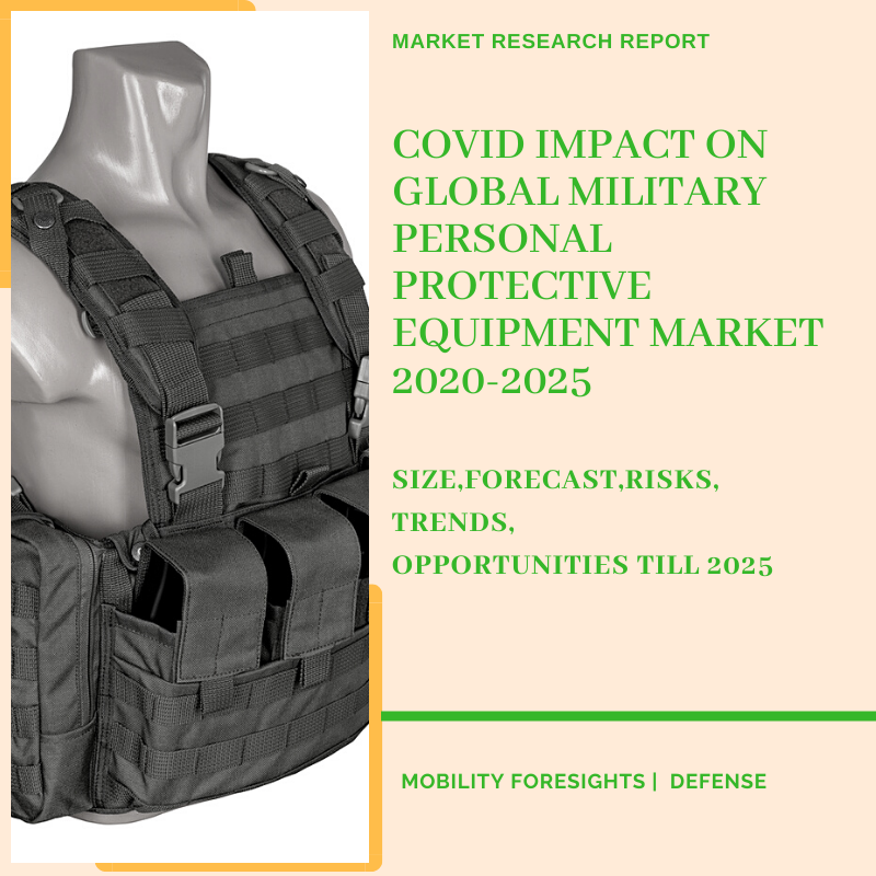 COVID Impact On Global Military Personal Protective Equipment Market 2020-2025