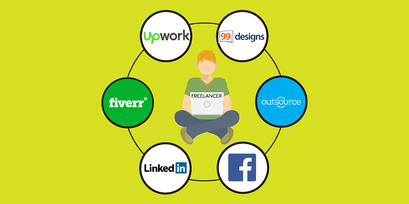 Freelance Platforms Market Boosting the Growth Worldwide: Fiverr, Upwork, Freelancer.com