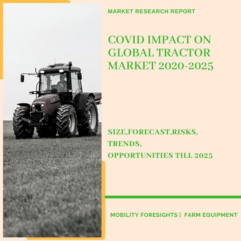 COVID Impact On Global Tractor Market 2020-2025