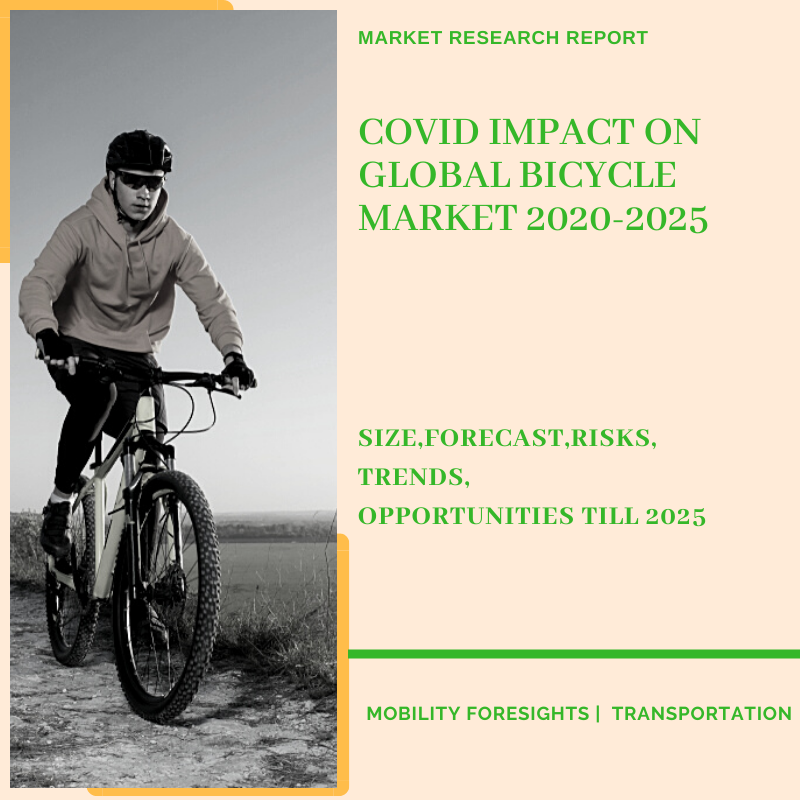 COVID Impact On Global Bicycle Market 2020-2025
