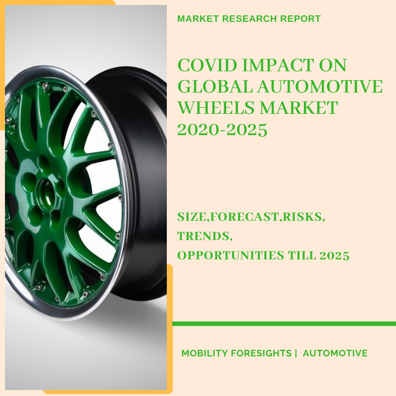 COVID Impact On Global Automotive Wheels Market 2020-2025