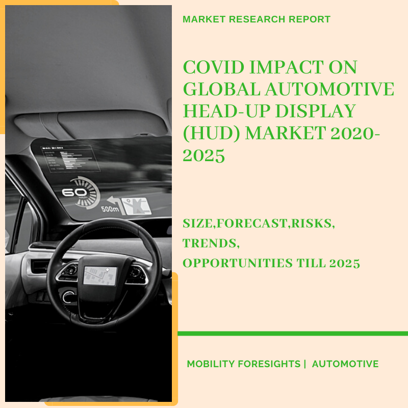 COVID Impact On Global Automotive Head-Up Display (HUD) Market 2020-2025