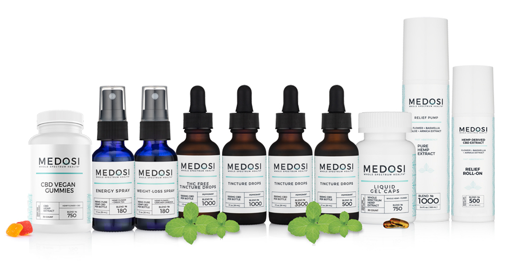 Medosi is utilizing Mr. Checkout's Fast Track Program to reach Independent Pharmacy Stores Nationwide.