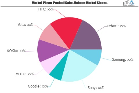 Wireless Charging Phone Market Worth Observing Growth | Apple, Samung, Google