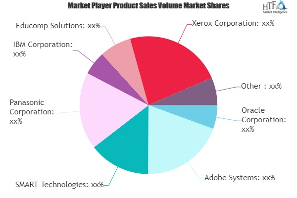Higher Education Market to See Huge Growth By 2026 | Educomp Solutions, Xerox, Cisco Systems
