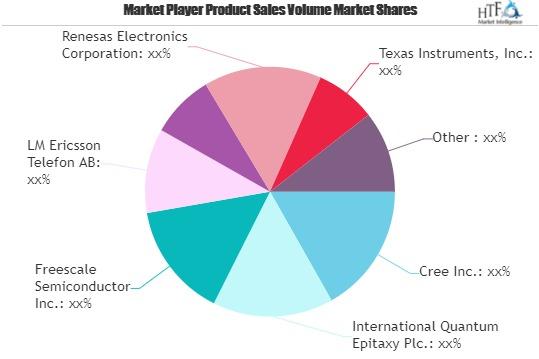 Power Semiconductor Market Next Big Thing: Major Giants Texas Instruments, Toshiba, Infineon Technologies